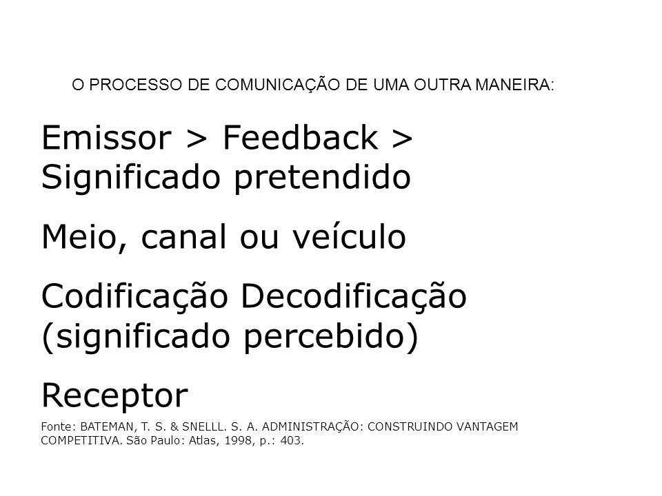 Emissor > Feedback > Significado pretendido