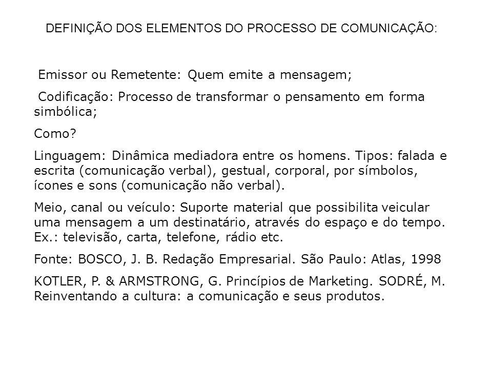 DEFINIÇÃO DOS ELEMENTOS DO PROCESSO DE COMUNICAÇÃO: