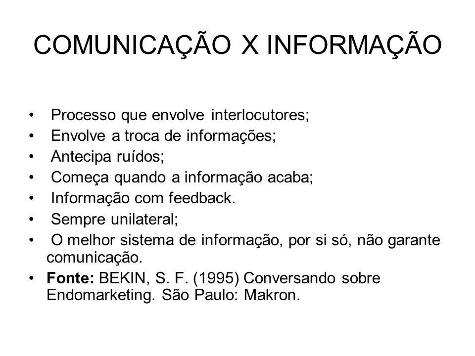 COMUNICAÇÃO X INFORMAÇÃO