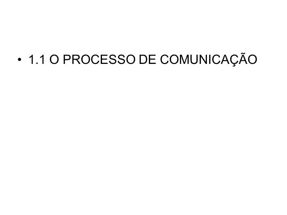 1.1 O PROCESSO DE COMUNICAÇÃO