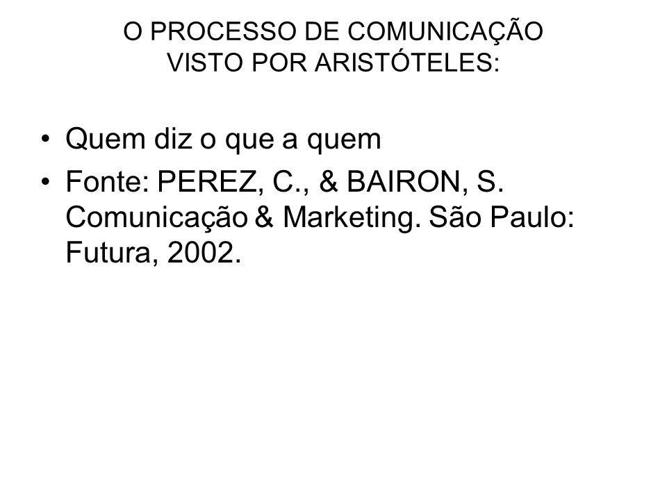 O PROCESSO DE COMUNICAÇÃO VISTO POR ARISTÓTELES: