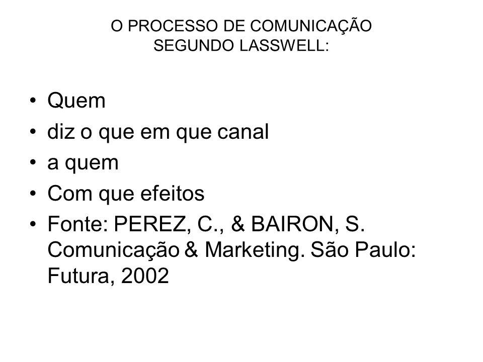O PROCESSO DE COMUNICAÇÃO SEGUNDO LASSWELL: