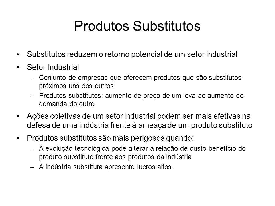 Produtos Substitutos Substitutos reduzem o retorno potencial de um setor industrial. Setor Industrial.