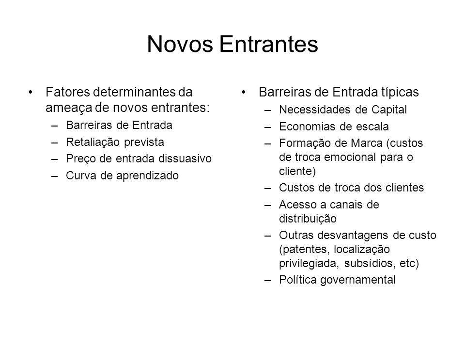 Novos Entrantes Fatores determinantes da ameaça de novos entrantes: