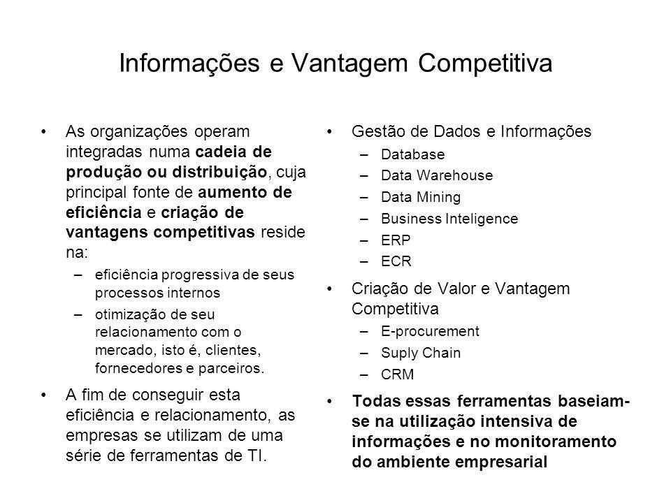 Informações e Vantagem Competitiva