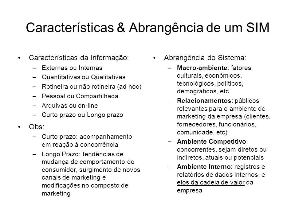 Características & Abrangência de um SIM