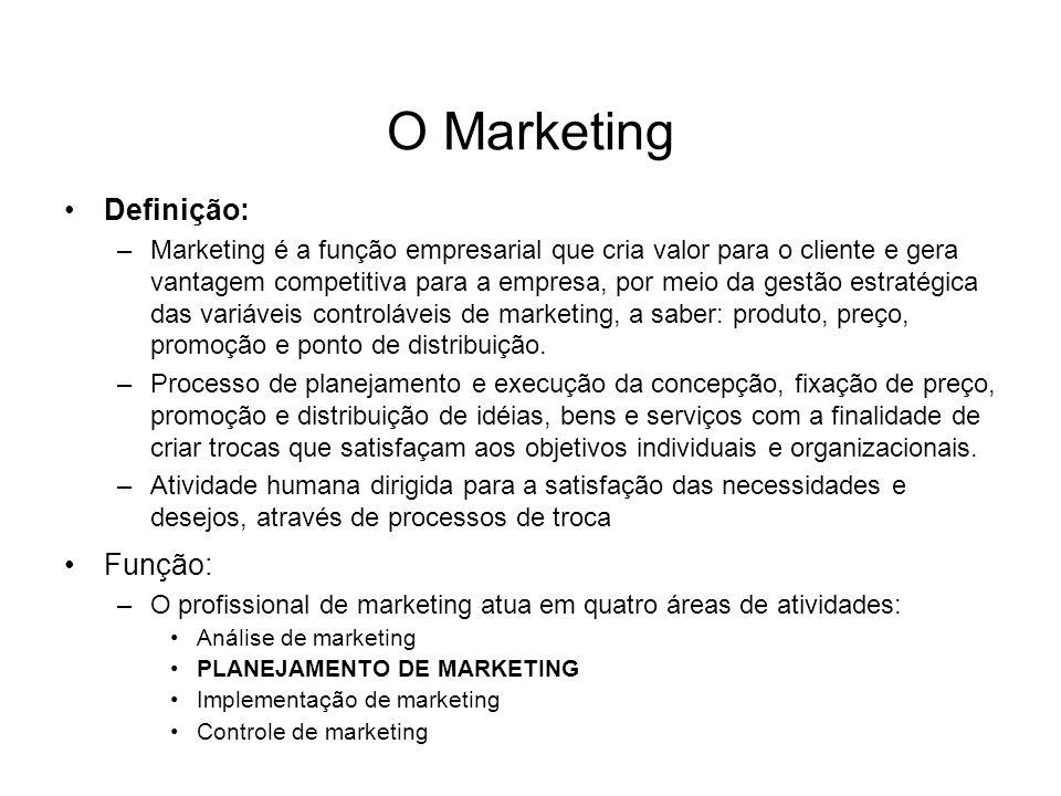 O Marketing Definição: Função: