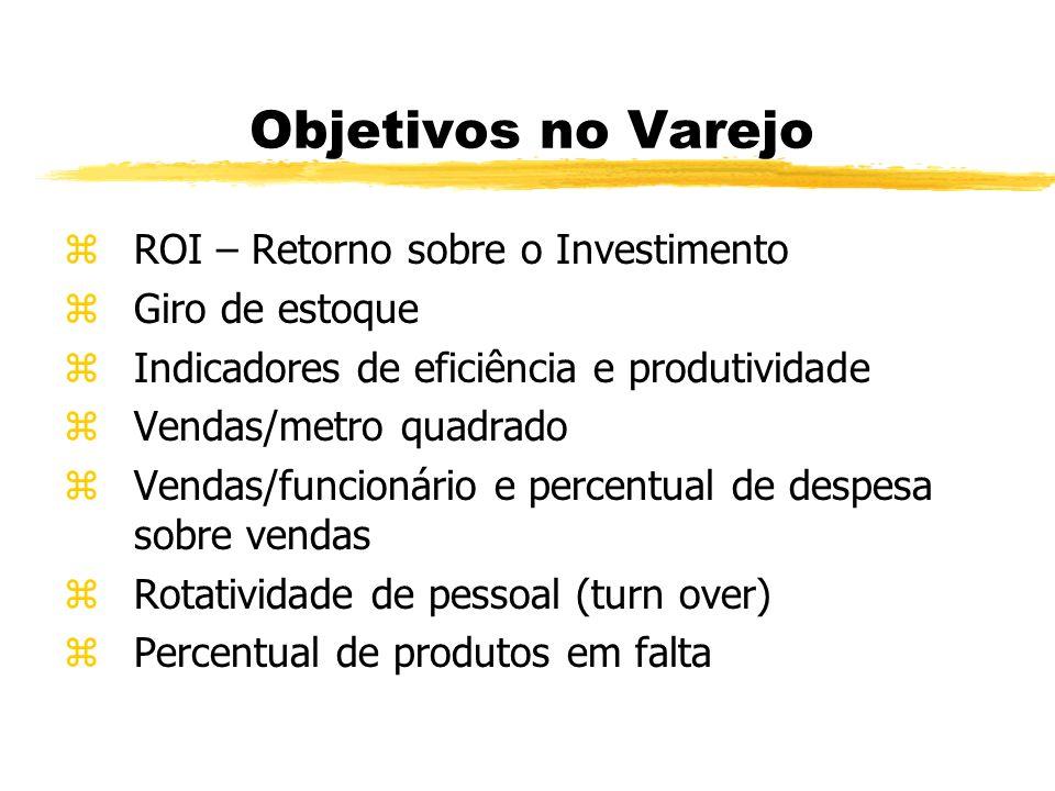 Objetivos no Varejo ROI – Retorno sobre o Investimento Giro de estoque