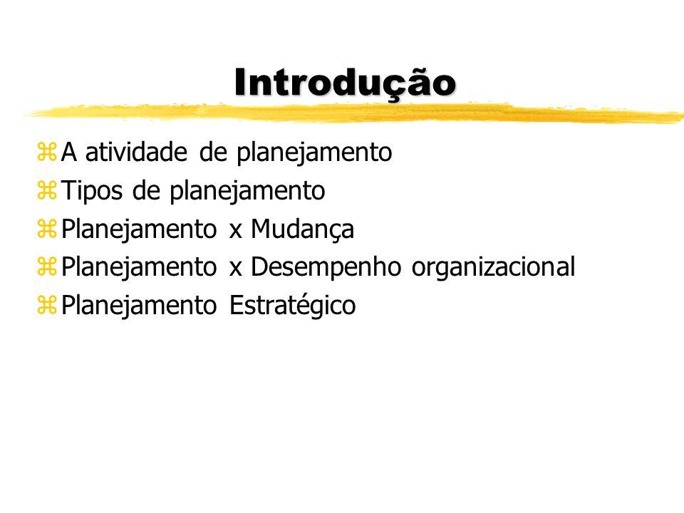 Introdução A atividade de planejamento Tipos de planejamento