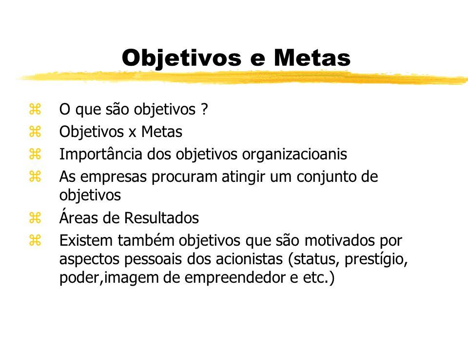 Objetivos e Metas O que são objetivos Objetivos x Metas