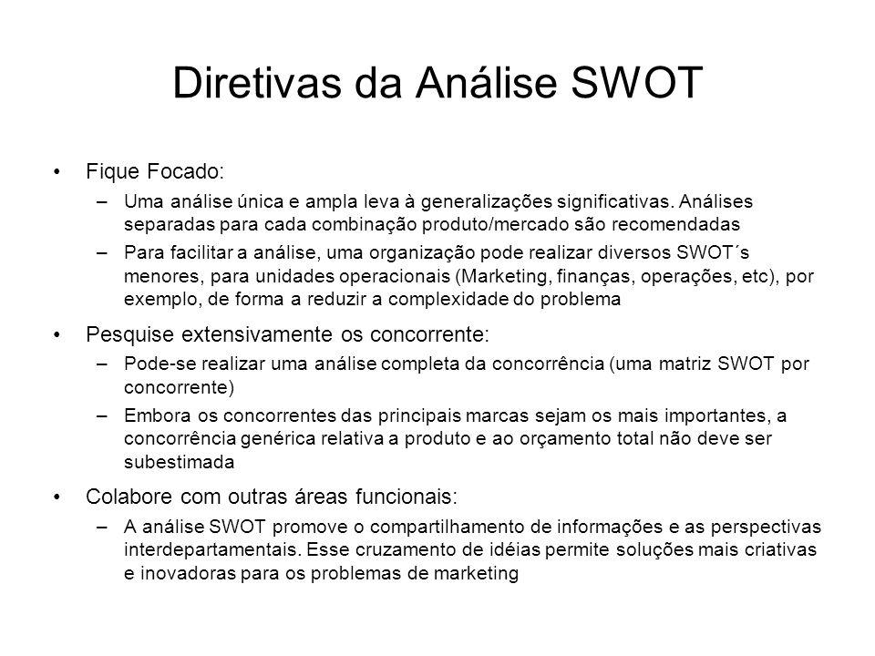 Diretivas da Análise SWOT