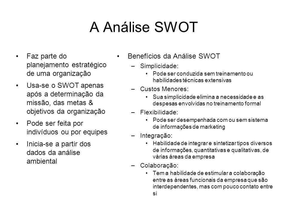 A Análise SWOT Faz parte do planejamento estratégico de uma organização.