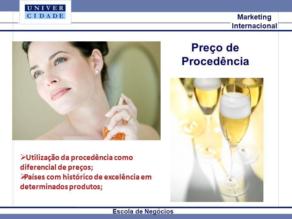 Mkt Internacional Marketing. Internacional. Preço de Procedência.