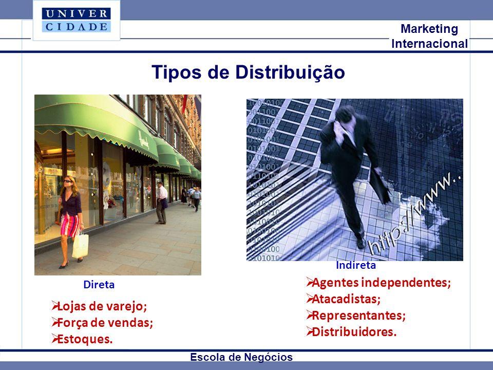 Tipos de Distribuição Agentes independentes; Atacadistas;