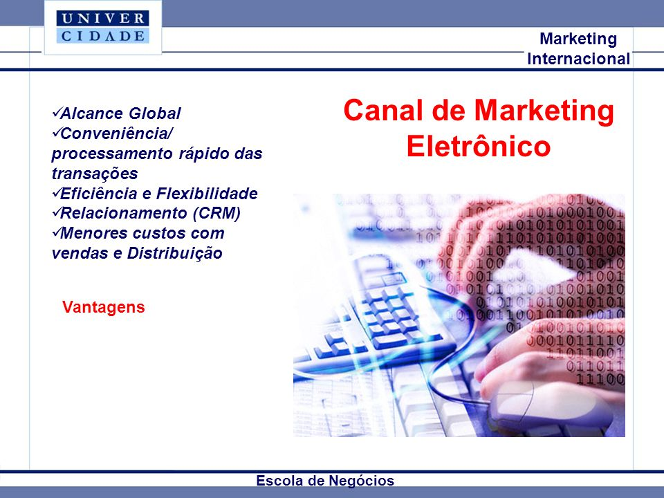 Canal de Marketing Eletrônico
