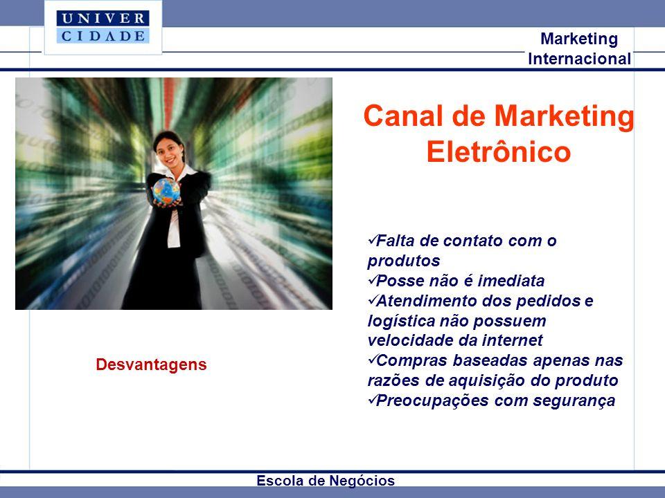 Canal de Marketing Eletrônico