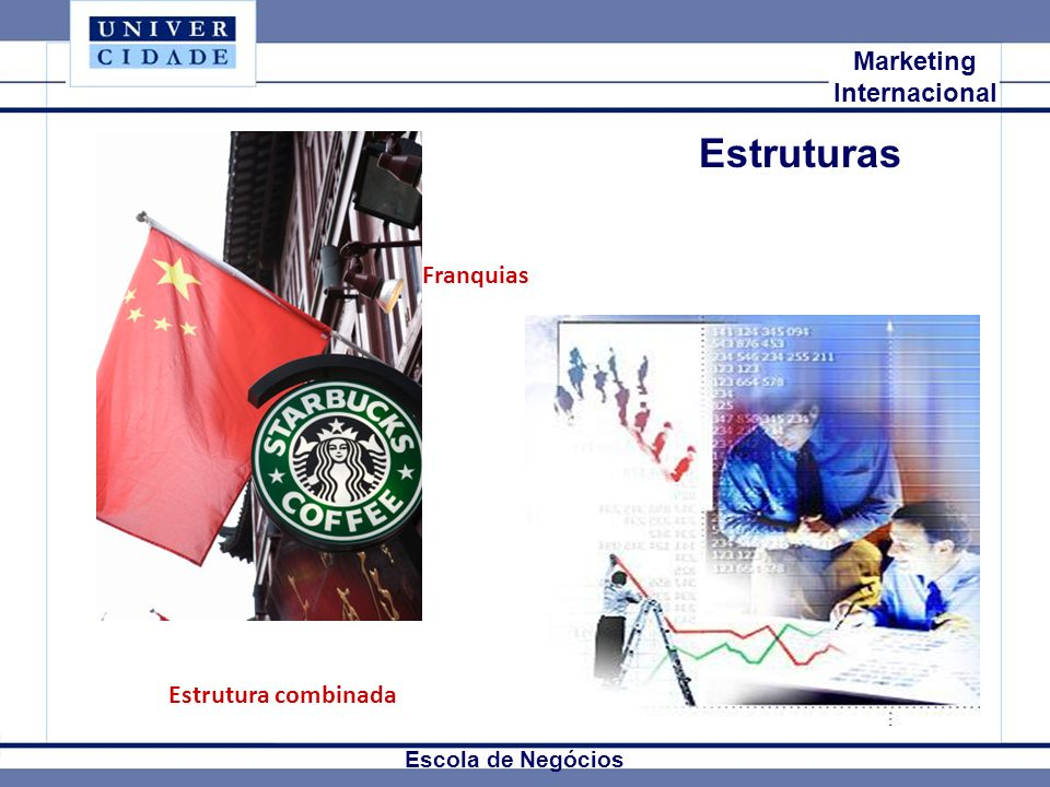 Estruturas Mkt Internacional Marketing Internacional Franquias