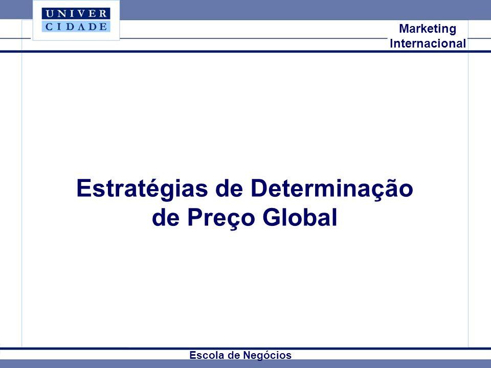 Estratégias de Determinação de Preço Global