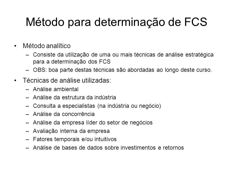Método para determinação de FCS