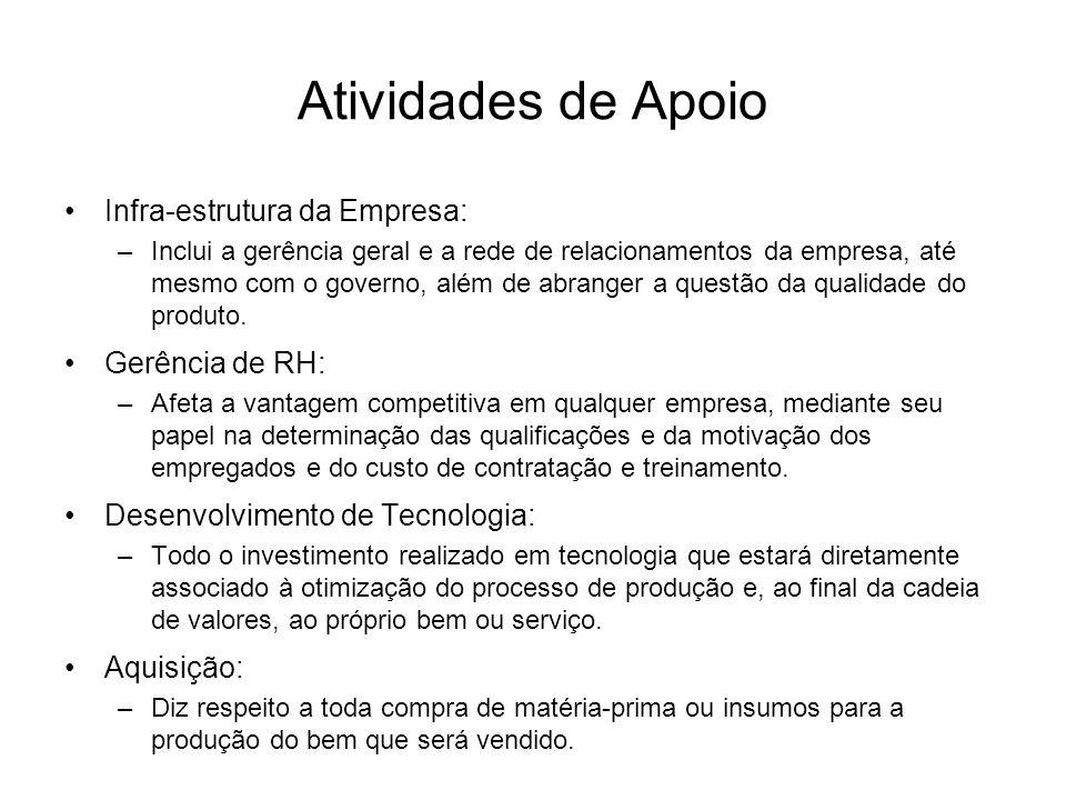 Atividades de Apoio Infra-estrutura da Empresa: Gerência de RH: