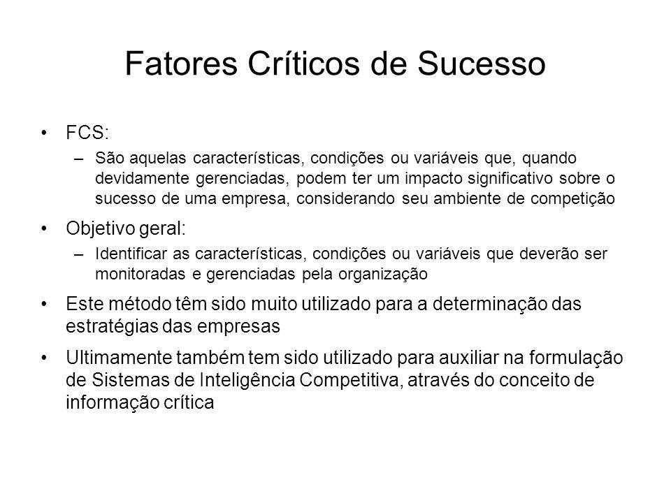 Fatores Críticos de Sucesso