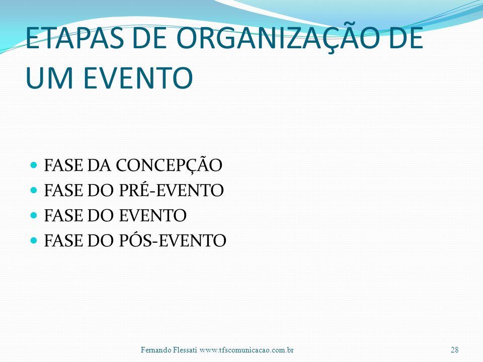 ETAPAS DE ORGANIZAÇÃO DE UM EVENTO