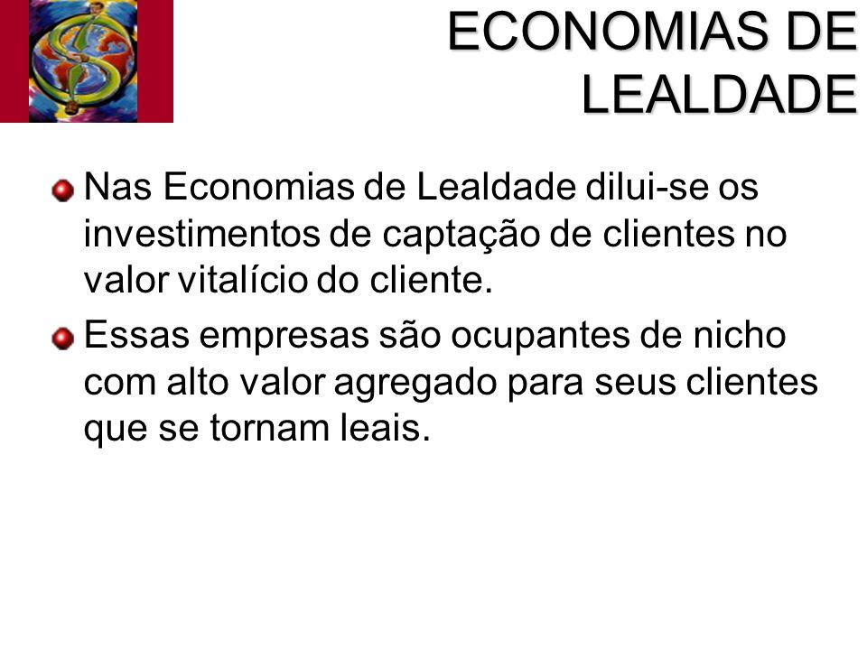 ECONOMIAS DE LEALDADE Nas Economias de Lealdade dilui-se os investimentos de captação de clientes no valor vitalício do cliente.