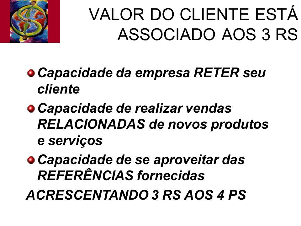 VALOR DO CLIENTE ESTÁ ASSOCIADO AOS 3 RS