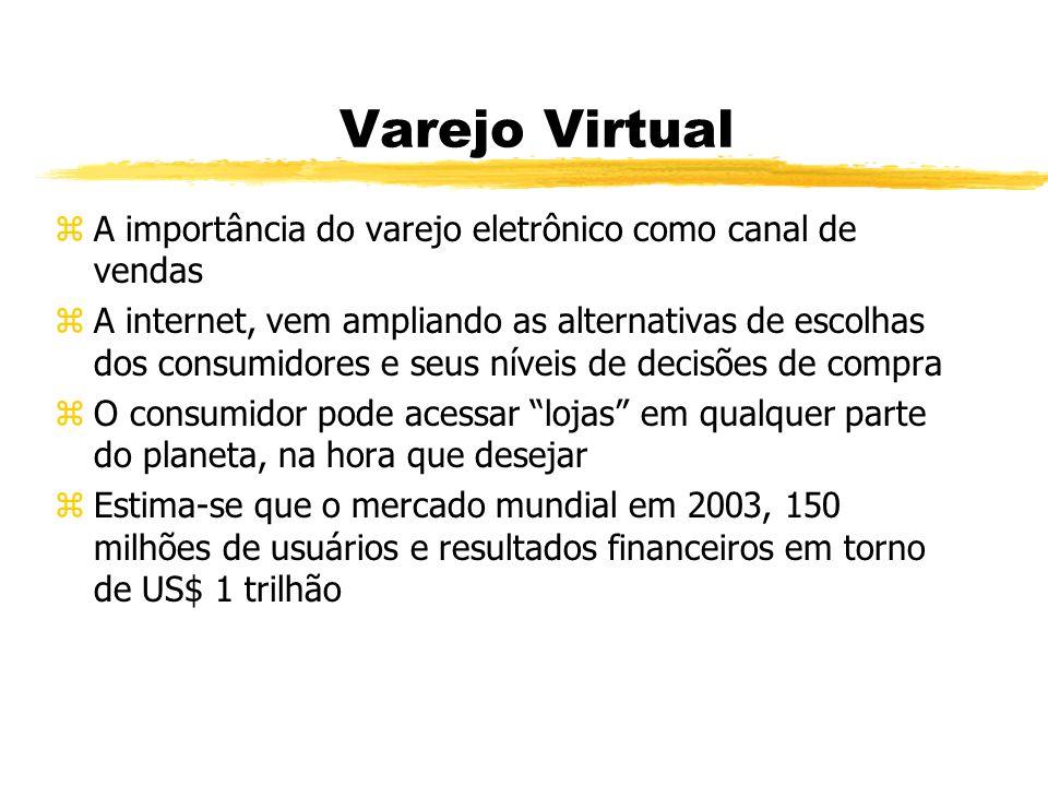 Varejo Virtual A importância do varejo eletrônico como canal de vendas