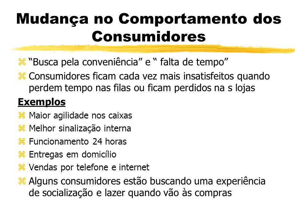 Mudança no Comportamento dos Consumidores