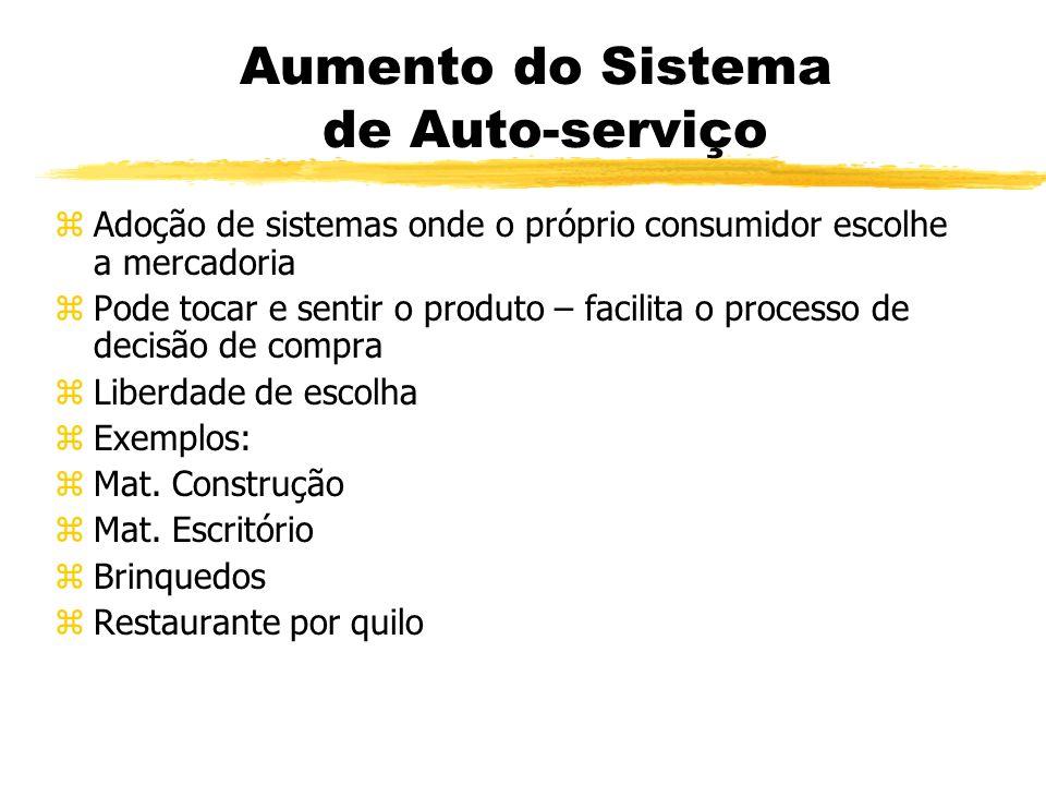 Aumento do Sistema de Auto-serviço