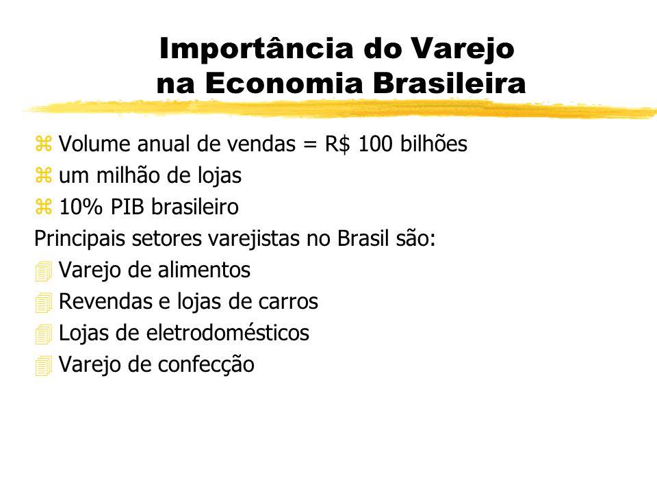 Importância do Varejo na Economia Brasileira