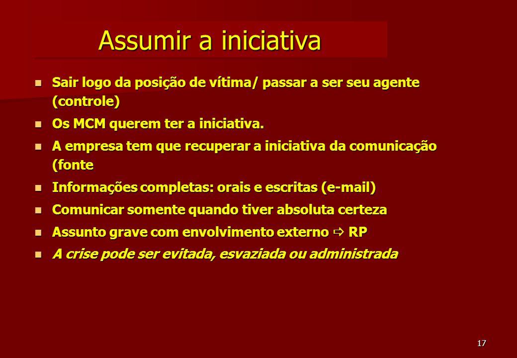 Assumir a iniciativa Sair logo da posição de vítima/ passar a ser seu agente (controle) Os MCM querem ter a iniciativa.