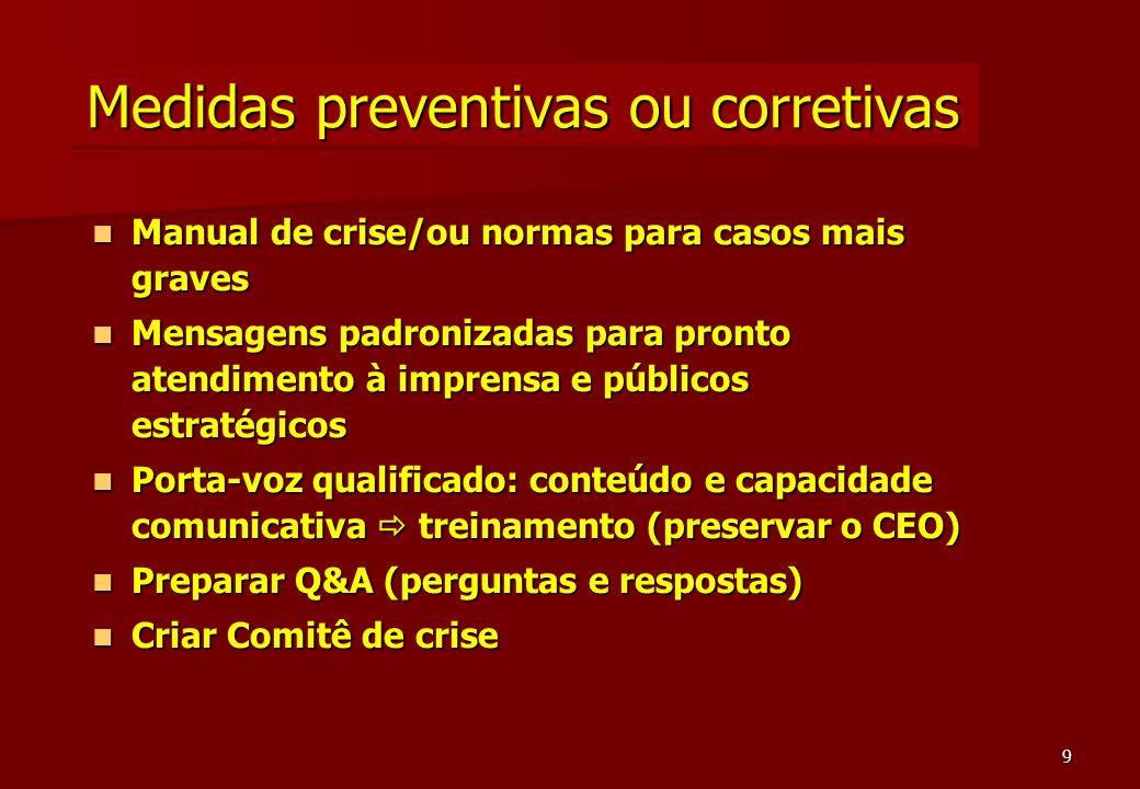 Medidas preventivas ou corretivas