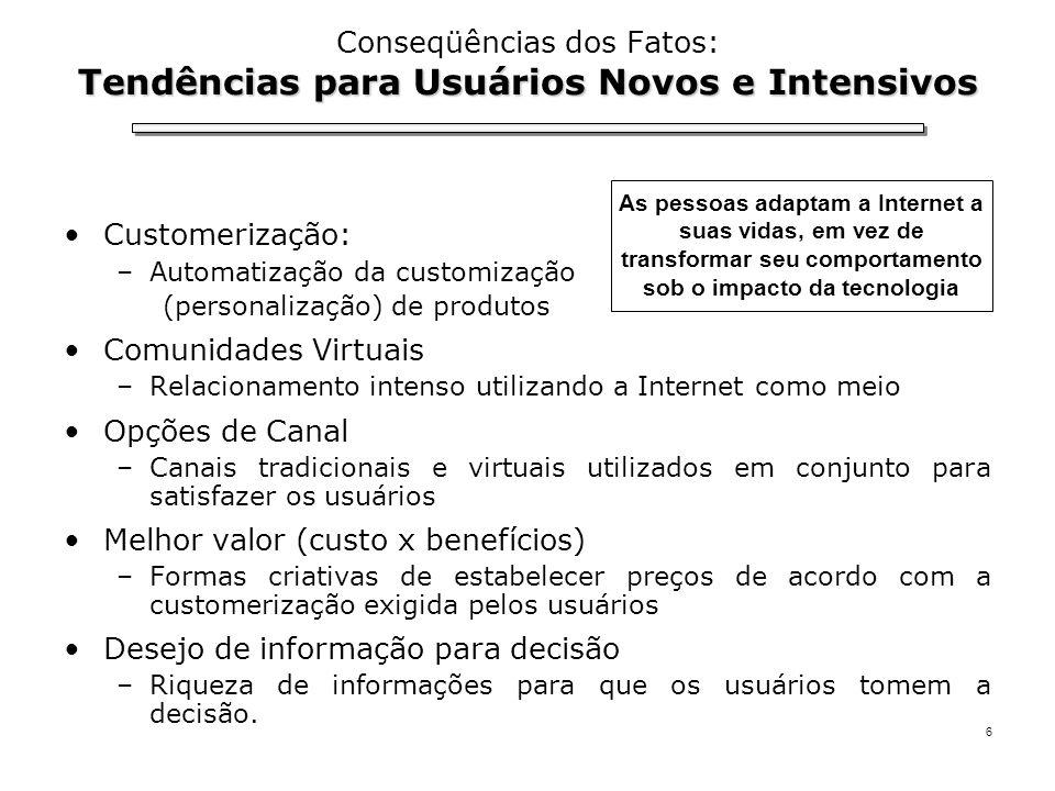 Conseqüências dos Fatos: Tendências para Usuários Novos e Intensivos