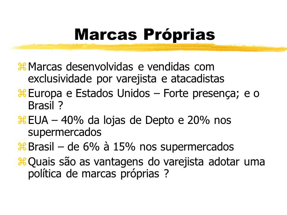 Marcas Próprias Marcas desenvolvidas e vendidas com exclusividade por varejista e atacadistas.