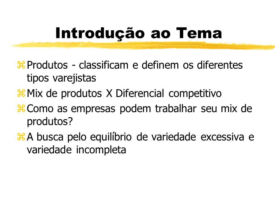 Introdução ao TemaProdutos - classificam e definem os diferentes tipos varejistas. Mix de produtos X Diferencial competitivo.