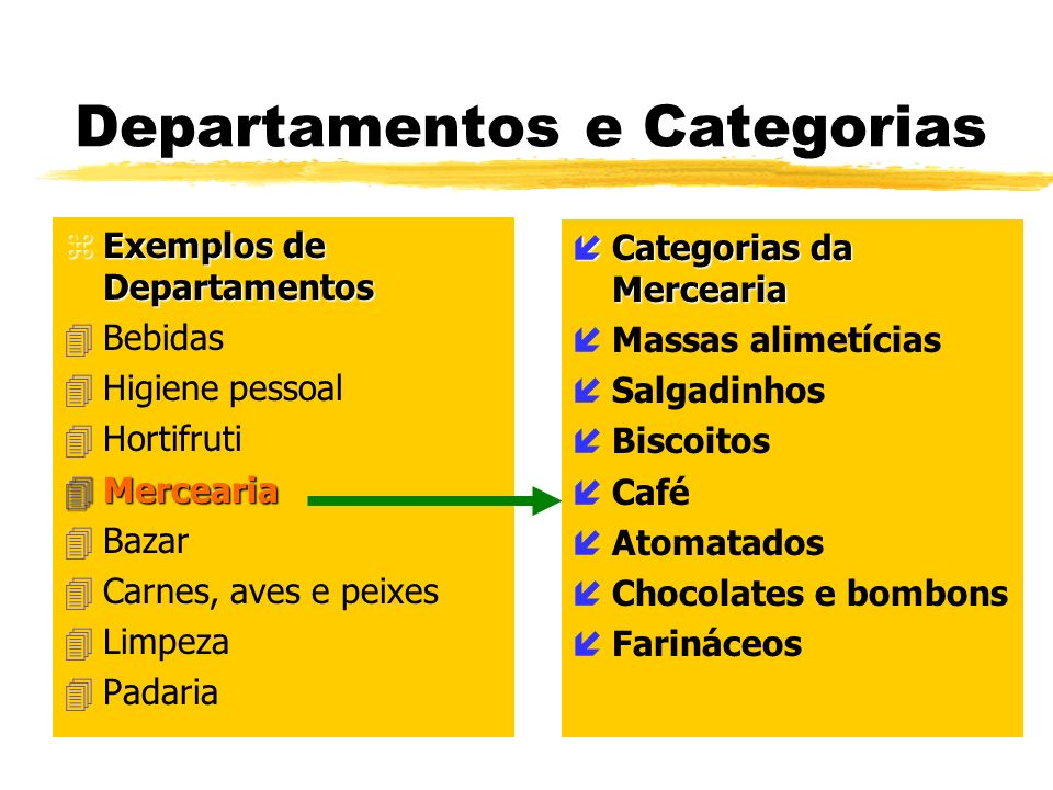 Departamentos e Categorias