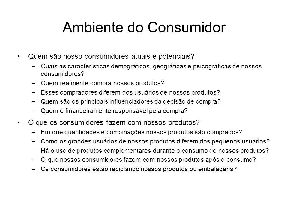 Ambiente do Consumidor