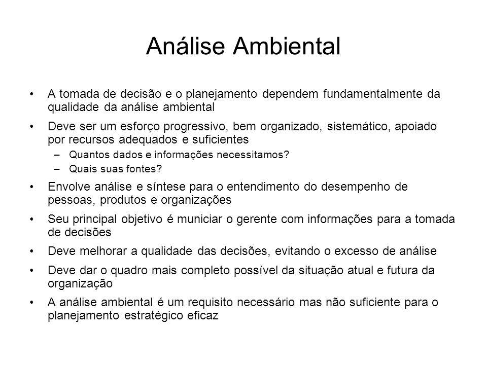 Análise Ambiental A tomada de decisão e o planejamento dependem fundamentalmente da qualidade da análise ambiental.