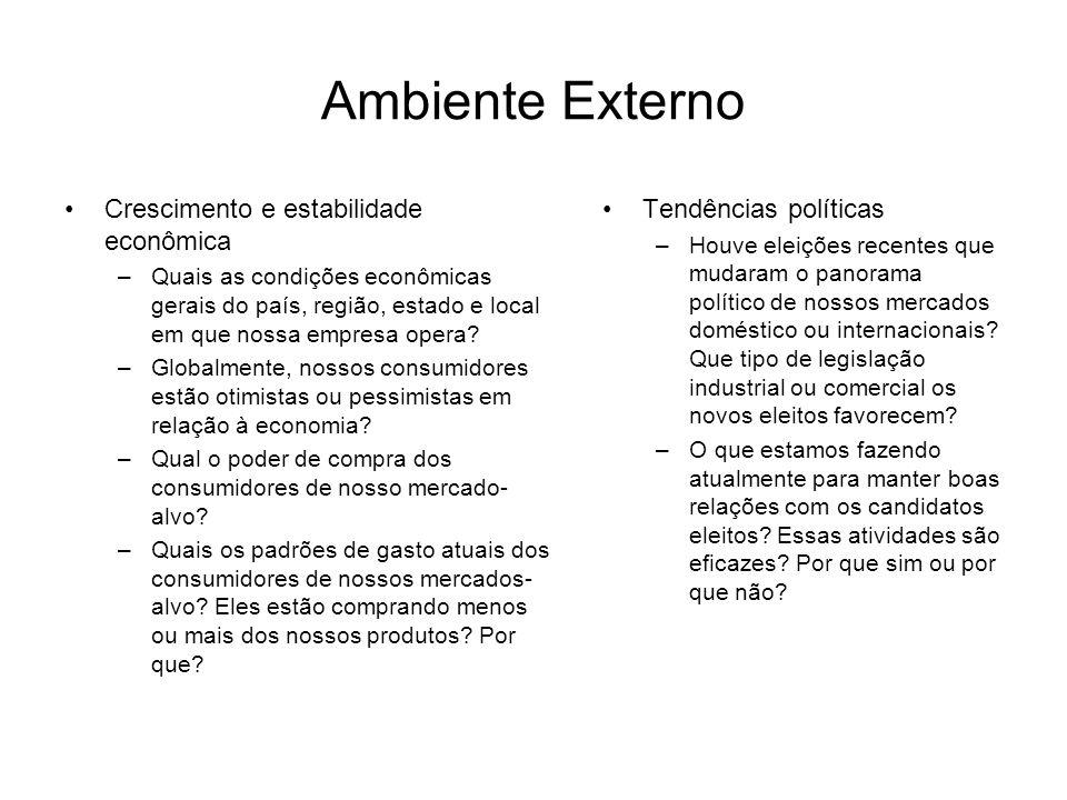 Ambiente Externo Crescimento e estabilidade econômica