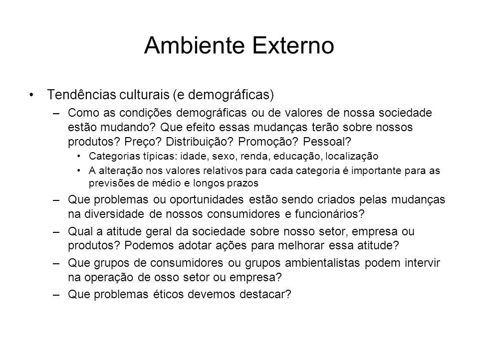 Ambiente Externo Tendências culturais (e demográficas)