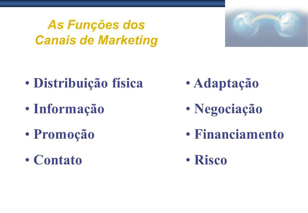 As Funções dos Canais de Marketing