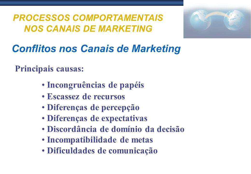 Conflitos nos Canais de Marketing