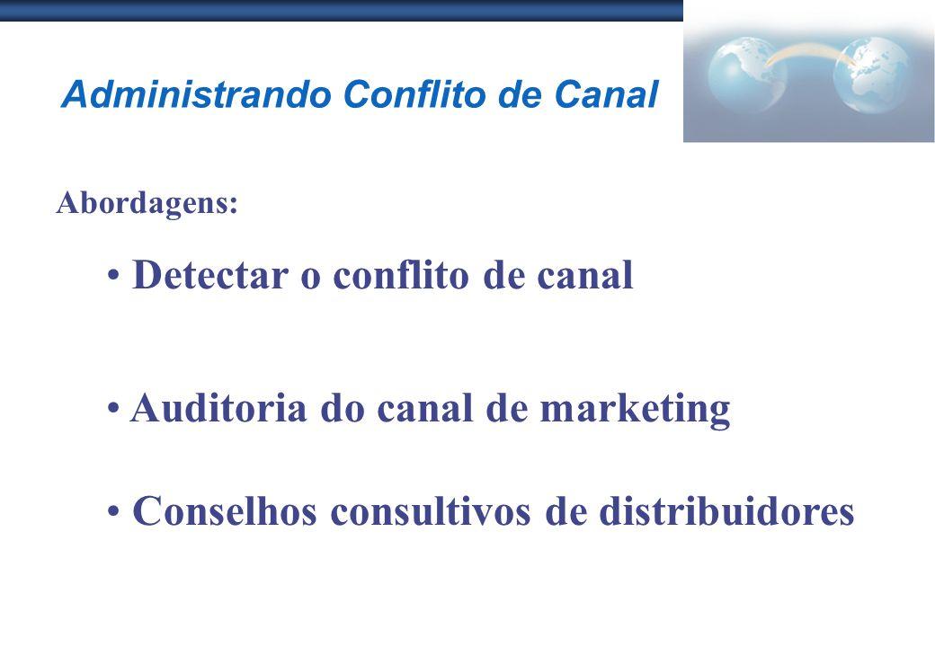 Administrando Conflito de Canal