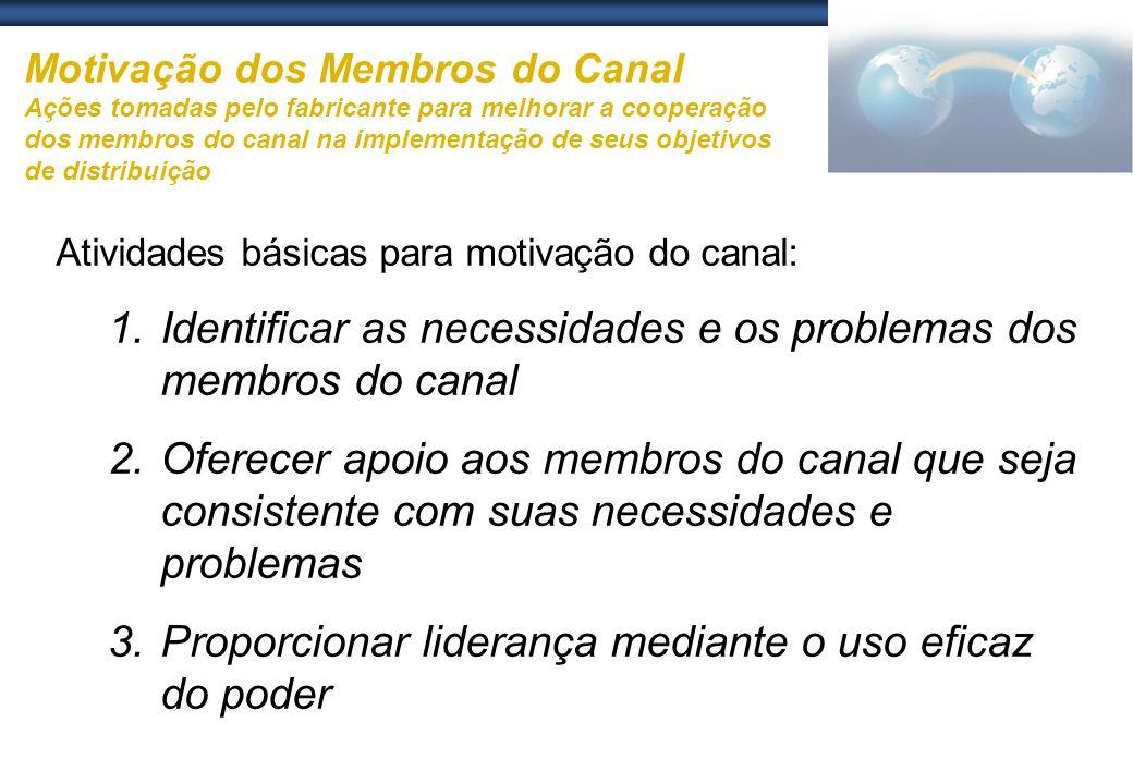 Identificar as necessidades e os problemas dos membros do canal