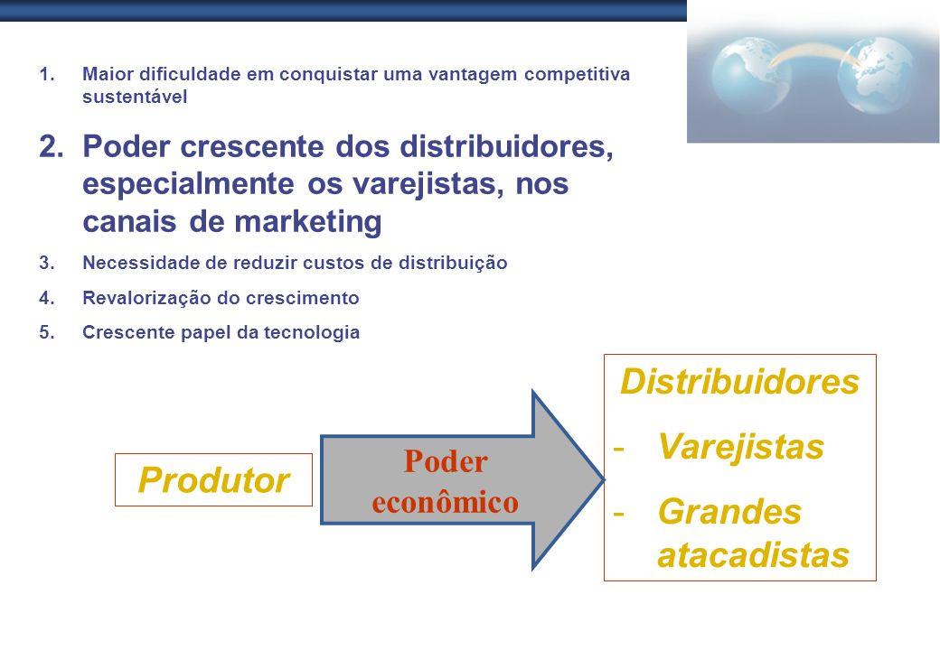 Distribuidores Produtor
