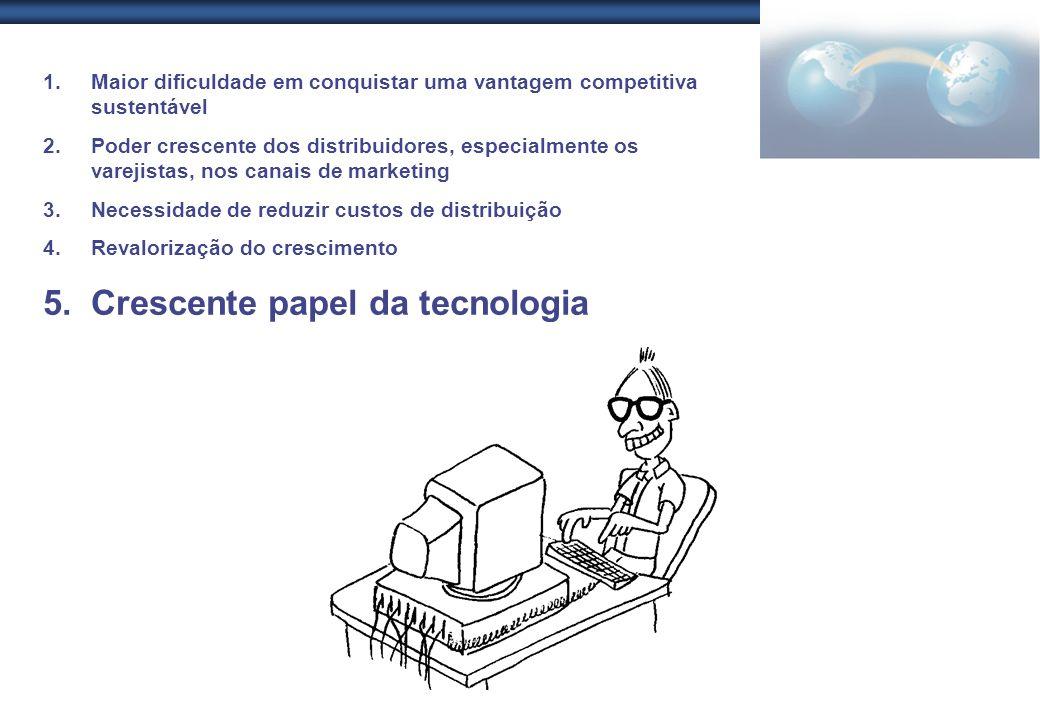 Crescente papel da tecnologia