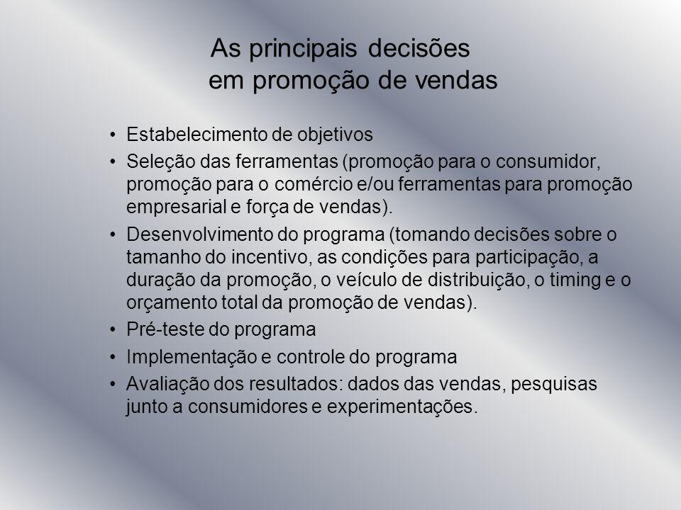 As principais decisões em promoção de vendas