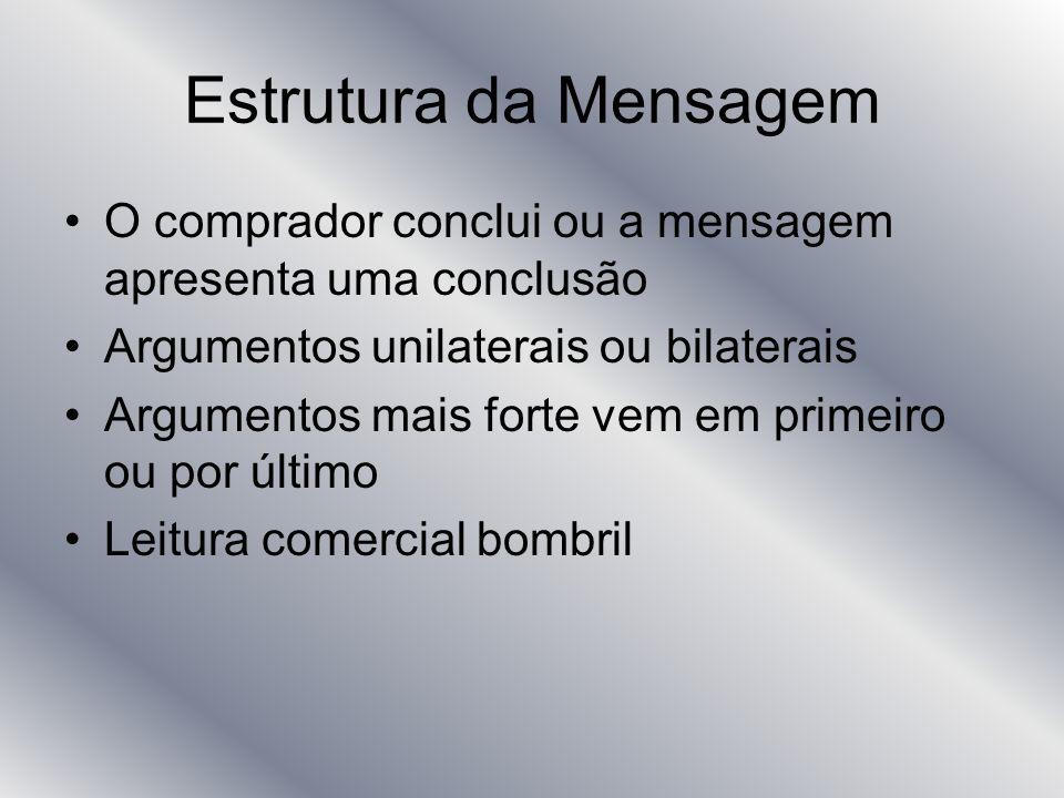 Estrutura da Mensagem O comprador conclui ou a mensagem apresenta uma conclusão. Argumentos unilaterais ou bilaterais.
